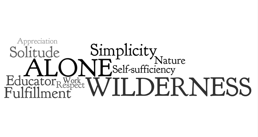 Alone in the Wilderness Wordle