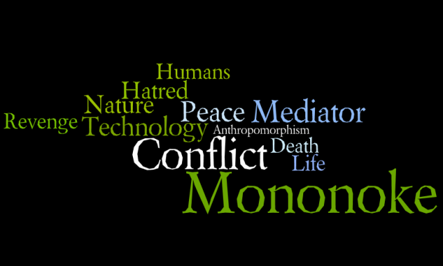 Princess Mononoke Word Cloud