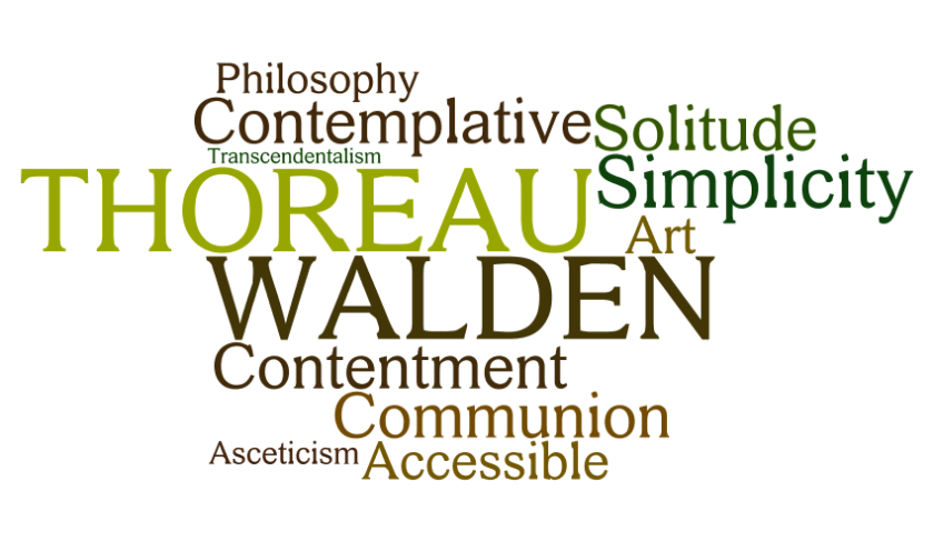 Thoreau at Walden Word Cloud