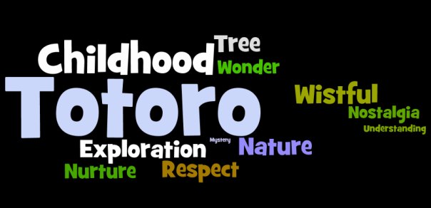 My Neighbour Totoro Word Cloud