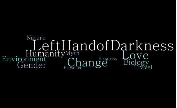 Left Hand of Darkness Word Cloud 2