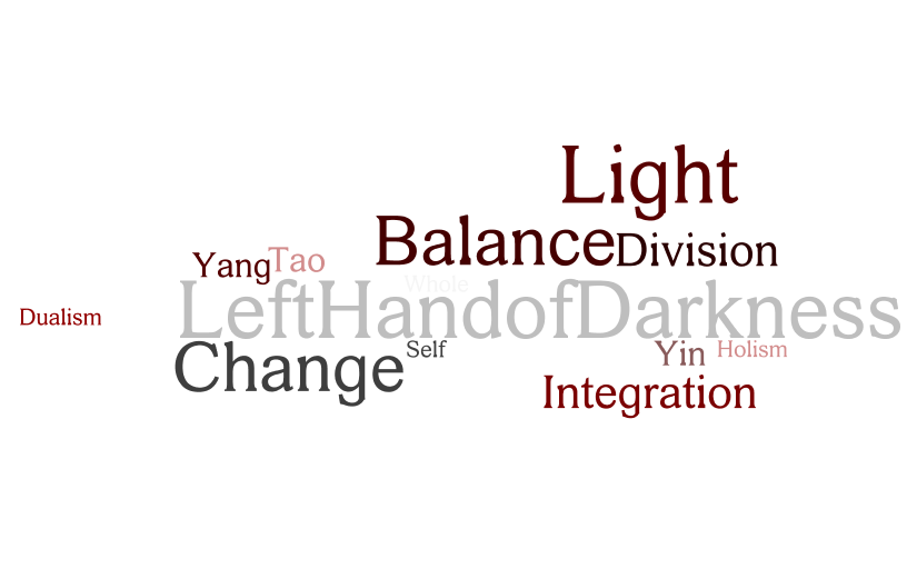Left Hand of Darkness Word Cloud