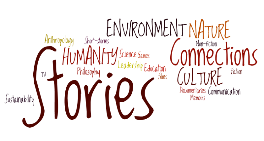 Ekostories Revisit Word Cloud